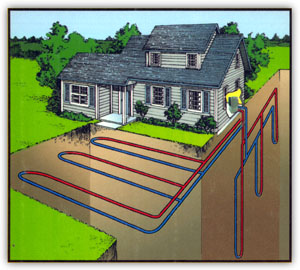 Learn About Geothermal Heating And Air Conditioning