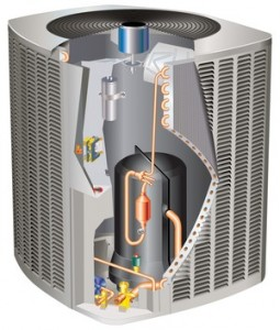 Efficient Elite Lennox Furnace And Air Conditioner