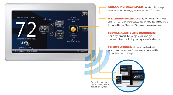 lennox digital thermostat. your lennox digital thermostat