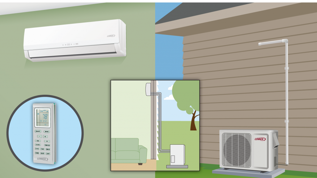 Ductless Air Conditioning Omaha | Heating and Air ...