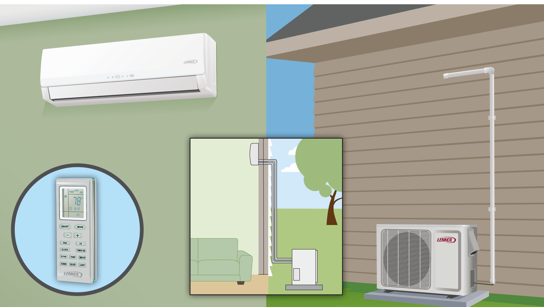 Small Heating And Cooling Units : Ductless air conditioning omaha heating and